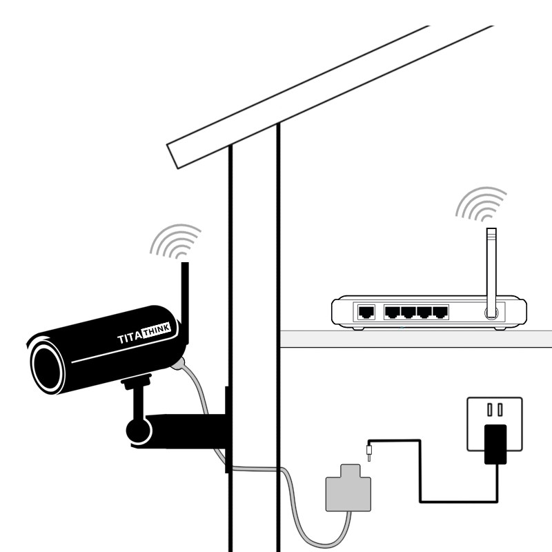 TT730LPW wifi placement