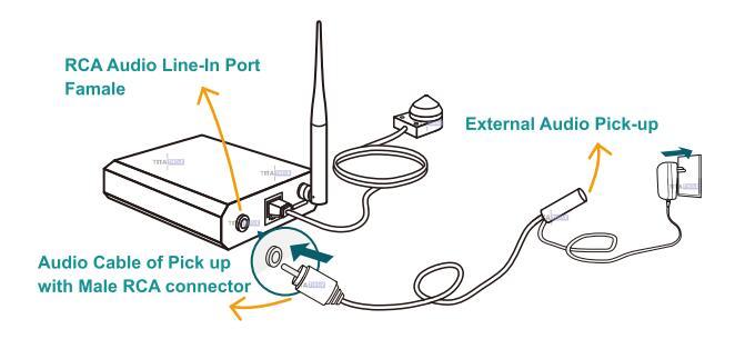 TT522PW audio pickup device