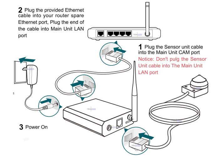 TT522PW connects to router