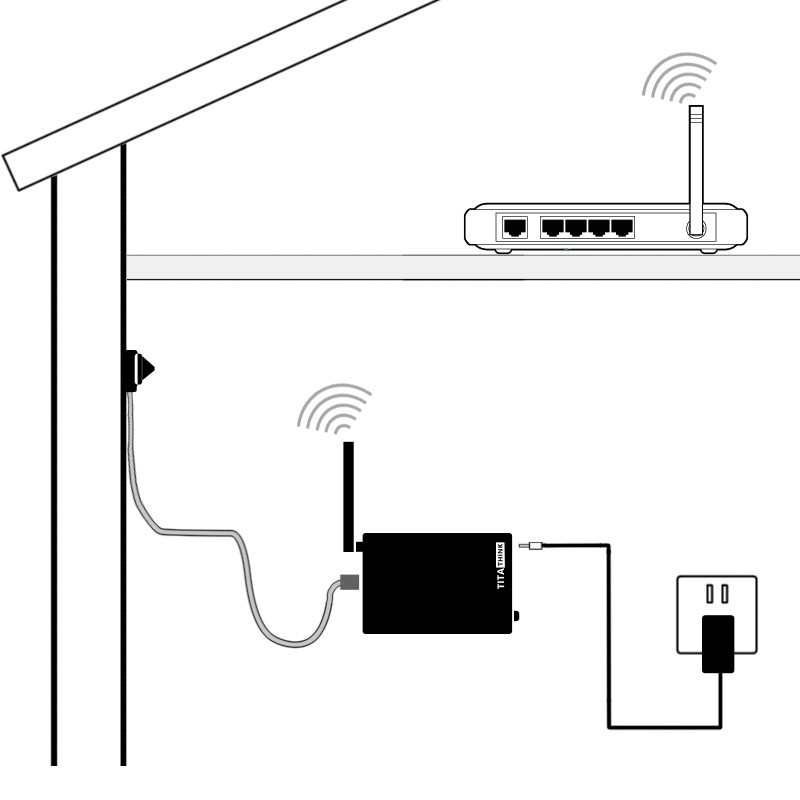 TT522PW wifi placement
